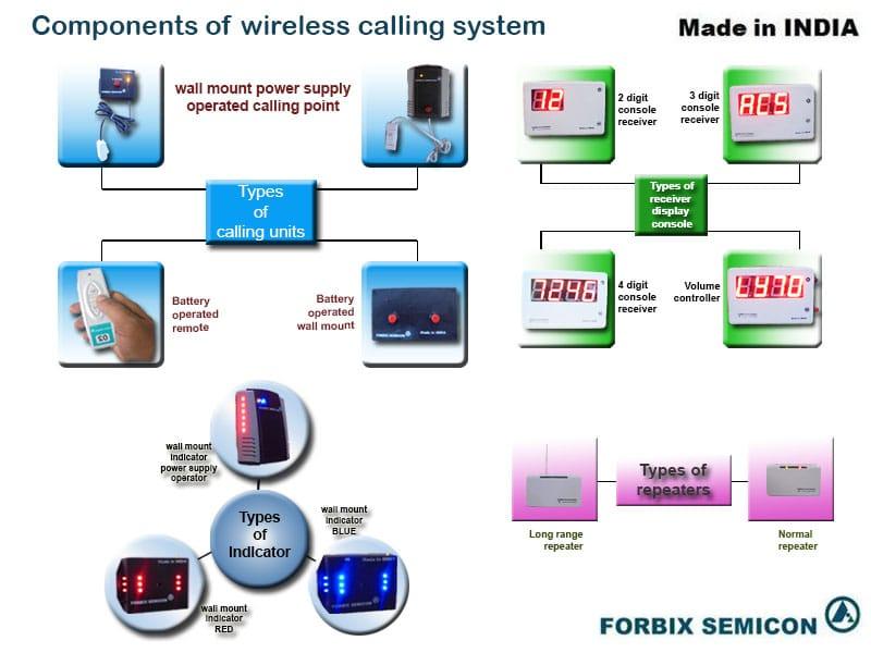 memilih sistem nurse call